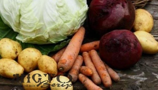 Овочі борщового набору будуть дорожчати і надалі