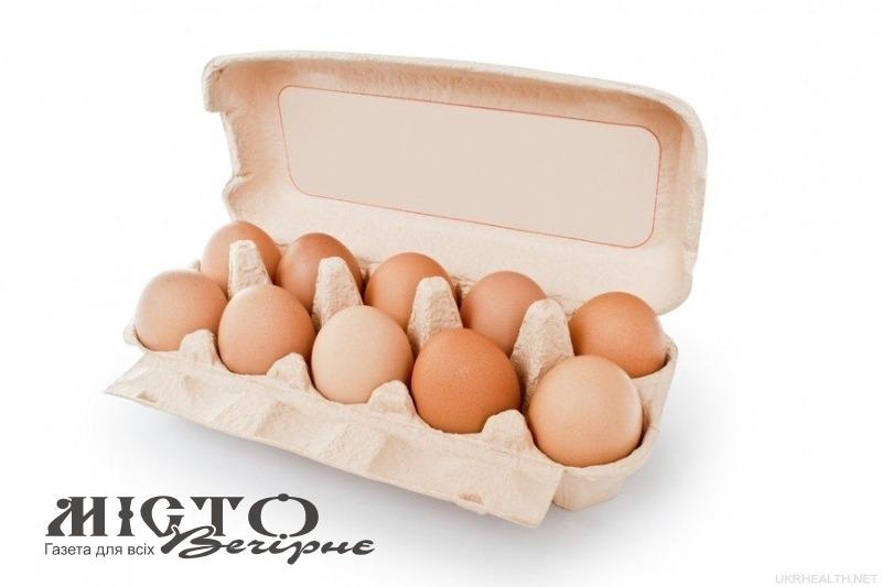 За 2020 рік ціни на цукор та яйця зросли на 50%