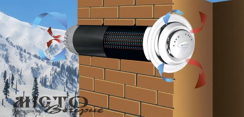 У п'яти школах Володимира встановлять 120 рекуператорів для очищення повітря